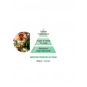 RICARICA LAMPE BERGER PARFUM DE MAISON MENTHE FRAICHE (500ML)